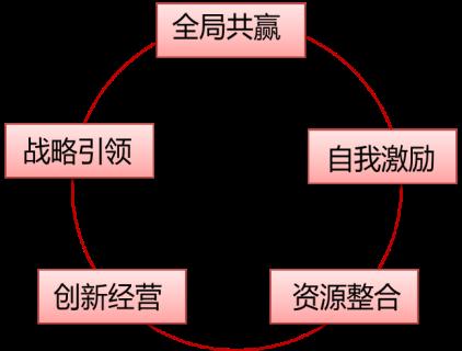 rencaibiaozhun1.png